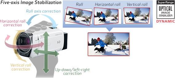 vixia_hf_r700_image_stabilization